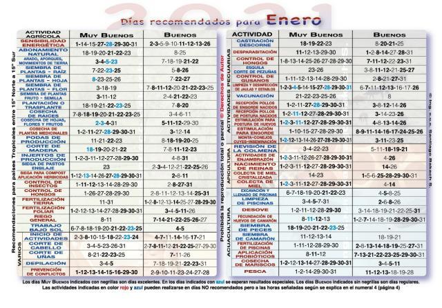 Calendario Lunar 2020 Pesca.Chile Almanaque Lunar Agricola 2020 2019 Movil Mobile