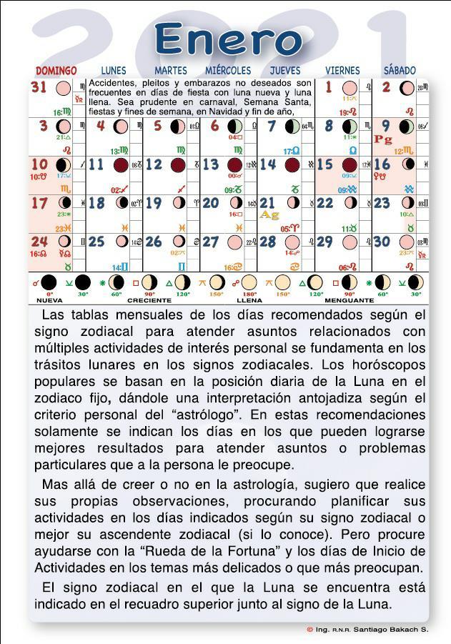 Calendario Lunar 2020 Espana.Espana Calendario Medico Lunar 2020 2019 Efemerides Astronomicas