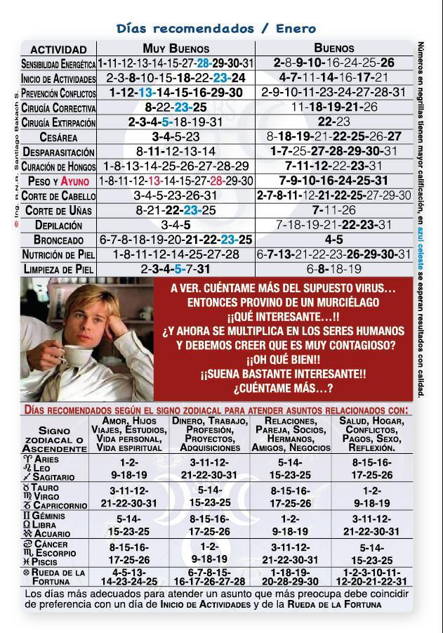 El Salvador Calendario Medico Lunar 2019 2020 Corte Cabello